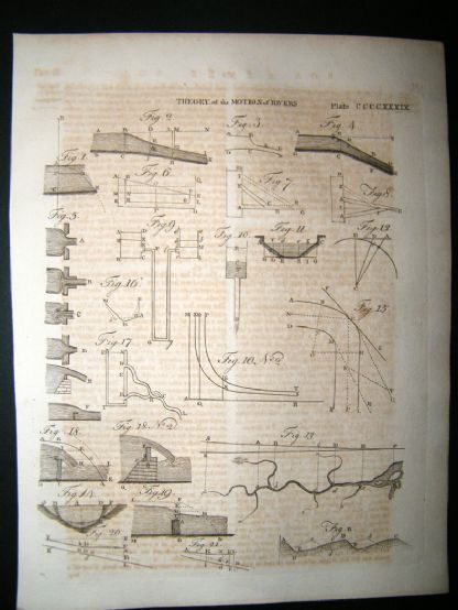 Science & Tech C1790 Antique Print. Theory of The Motions of Rivers 439 | Albion Prints